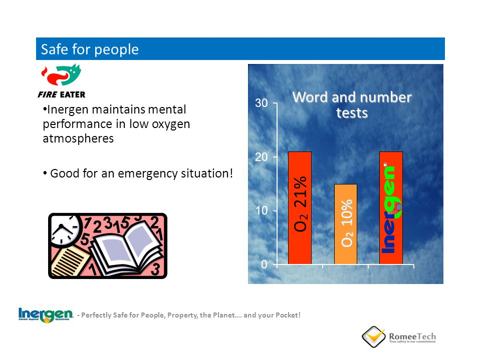 O2 21% Safe for people Word and number tests O2 10%