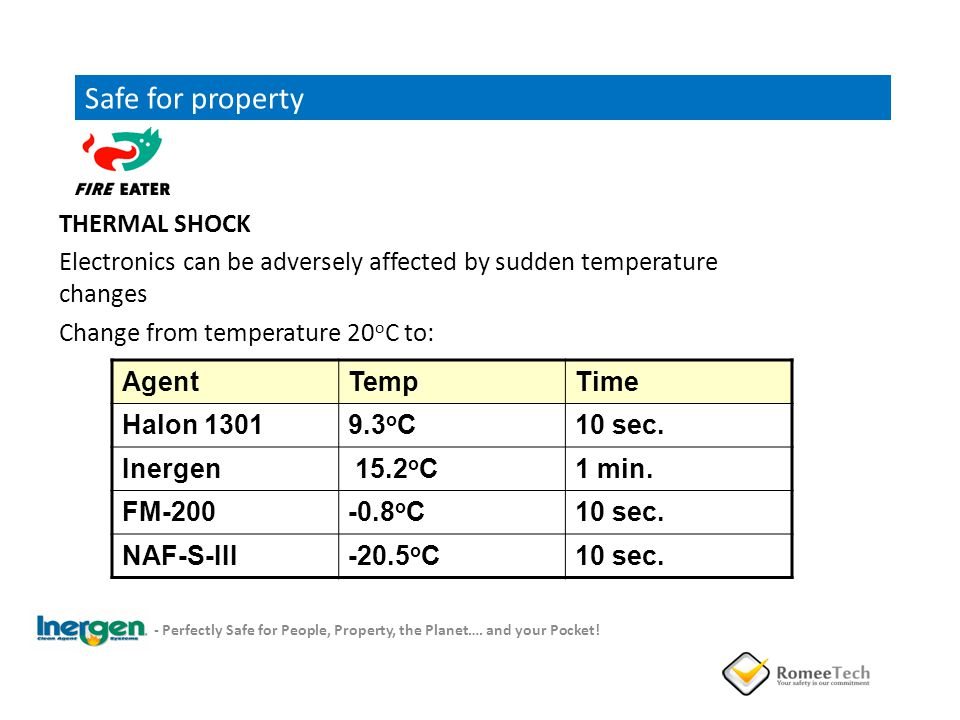 Safe for property THERMAL SHOCK
