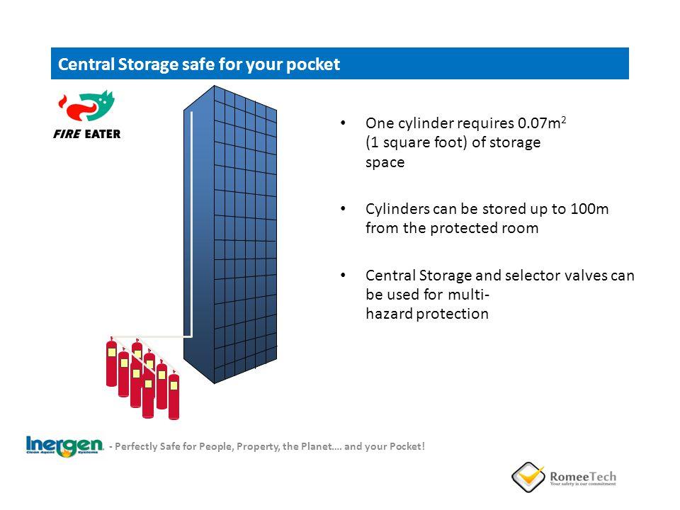 Central Storage safe for your pocket