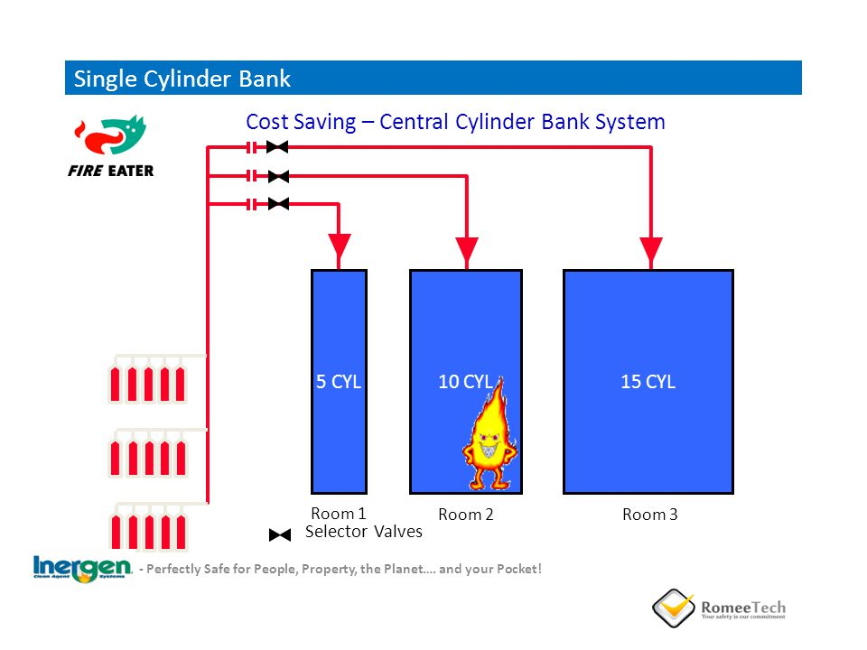 Cost Saving – Central Cylinder Bank System