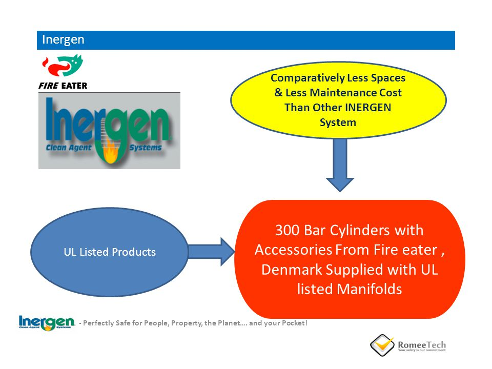 Inergen Comparatively Less Spaces & Less Maintenance Cost Than Other INERGEN System.