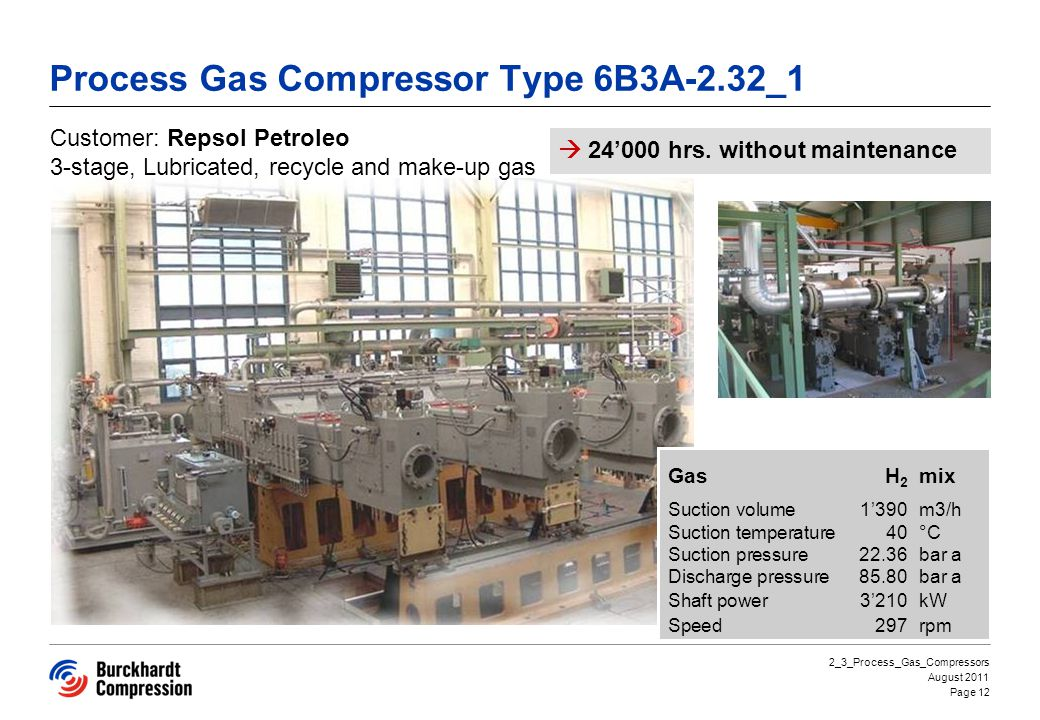 Process Gas Compressor Type 6B3A-2.32_1