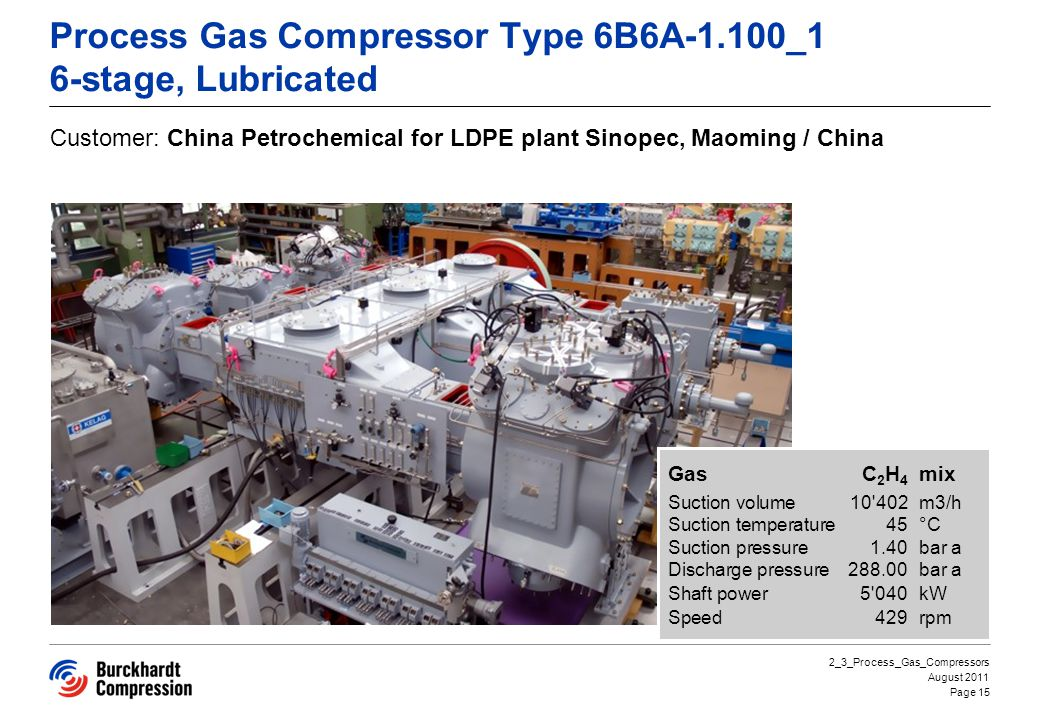 Process Gas Compressor Type 6B6A-1.100_1 6-stage, Lubricated