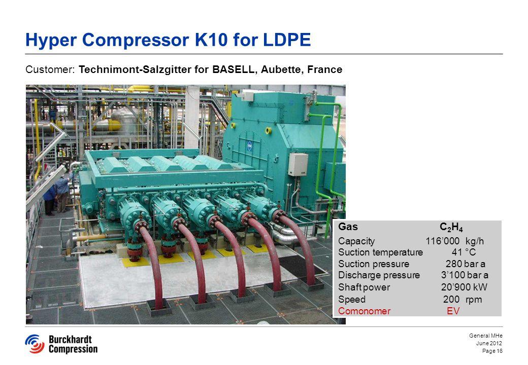 Hyper Compressor K10 for LDPE
