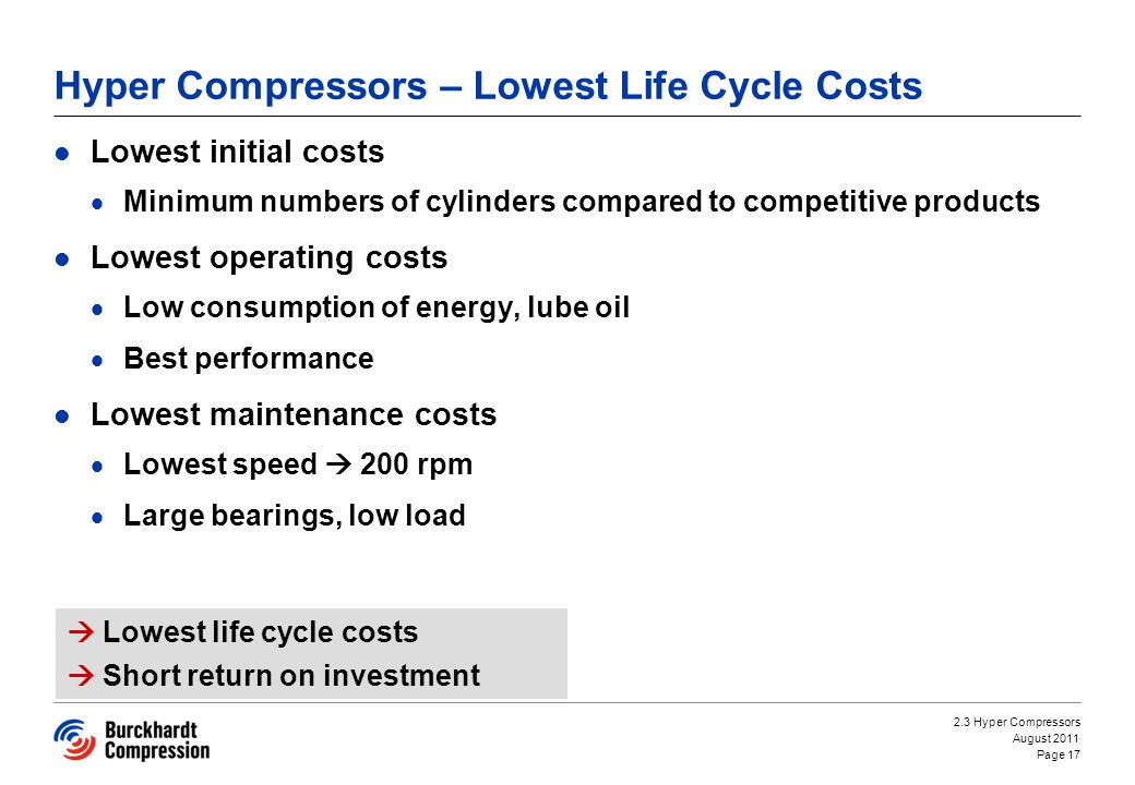 Hyper Compressors – Lowest Life Cycle Costs