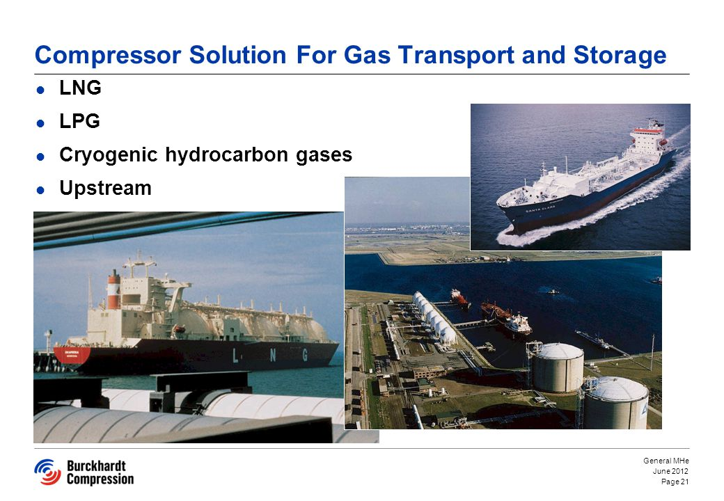 Compressor Solution For Gas Transport and Storage