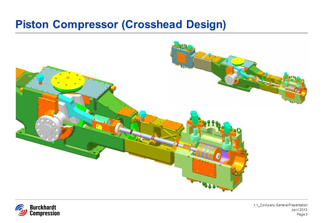 Piston Compressor (Crosshead Design)