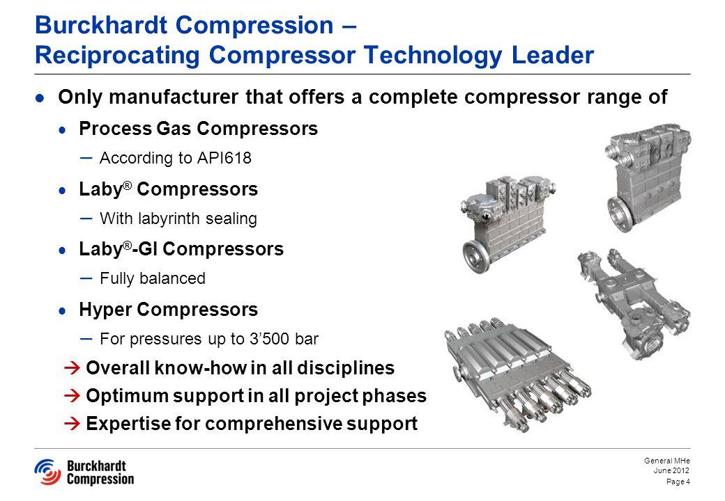 Burckhardt Compression – Reciprocating Compressor Technology Leader