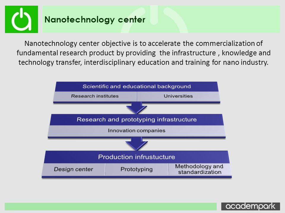Nanotechnology center