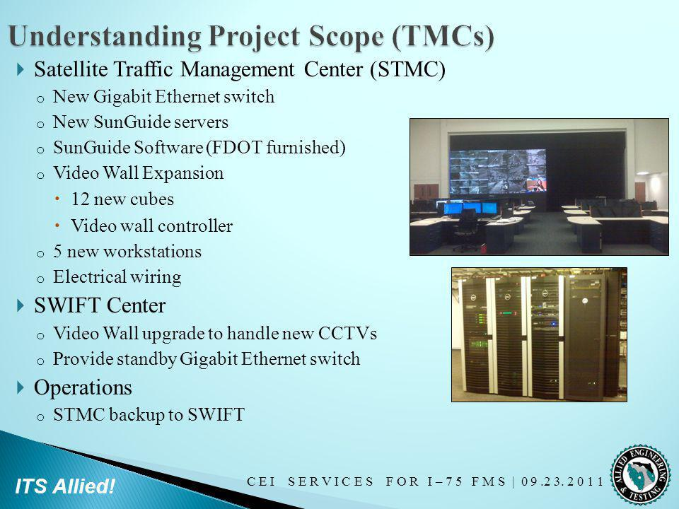Understanding Project Scope (TMCs)