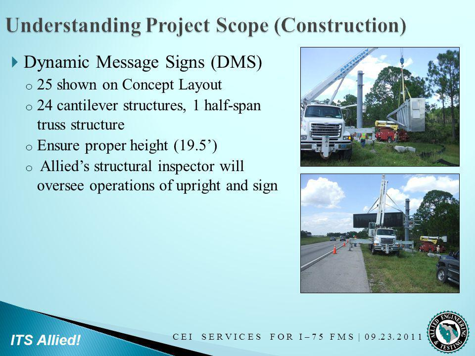 Understanding Project Scope (Construction)