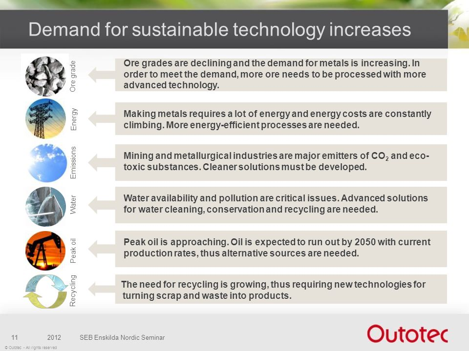 Demand for sustainable technology increases