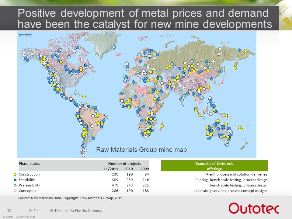 Positive development of metal prices and demand have been the catalyst for new mine developments