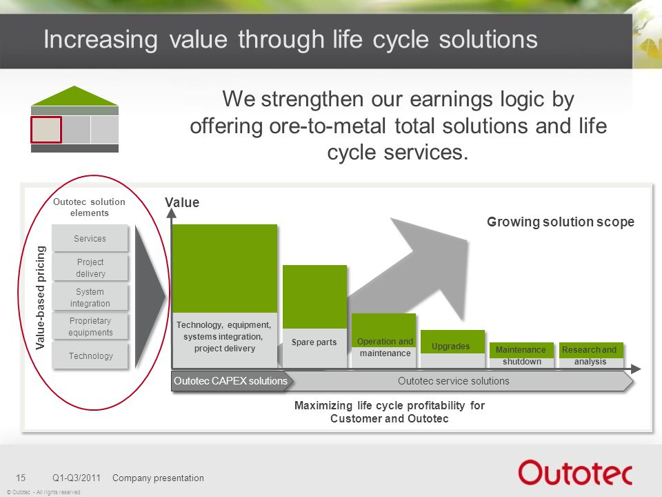 Increasing value through life cycle solutions
