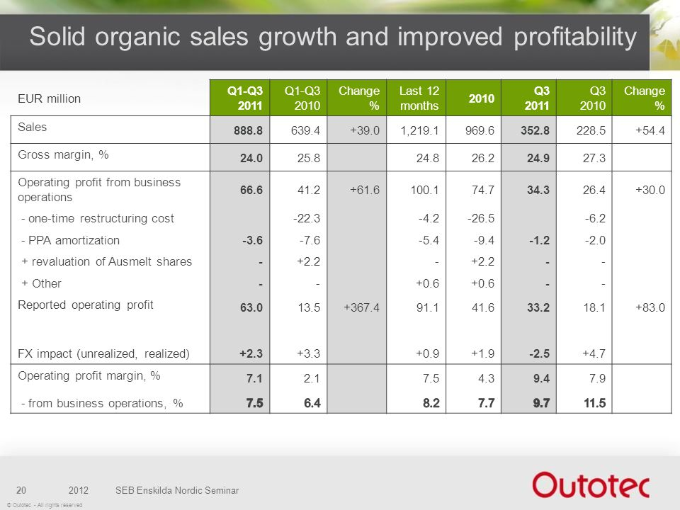 Solid organic sales growth and improved profitability