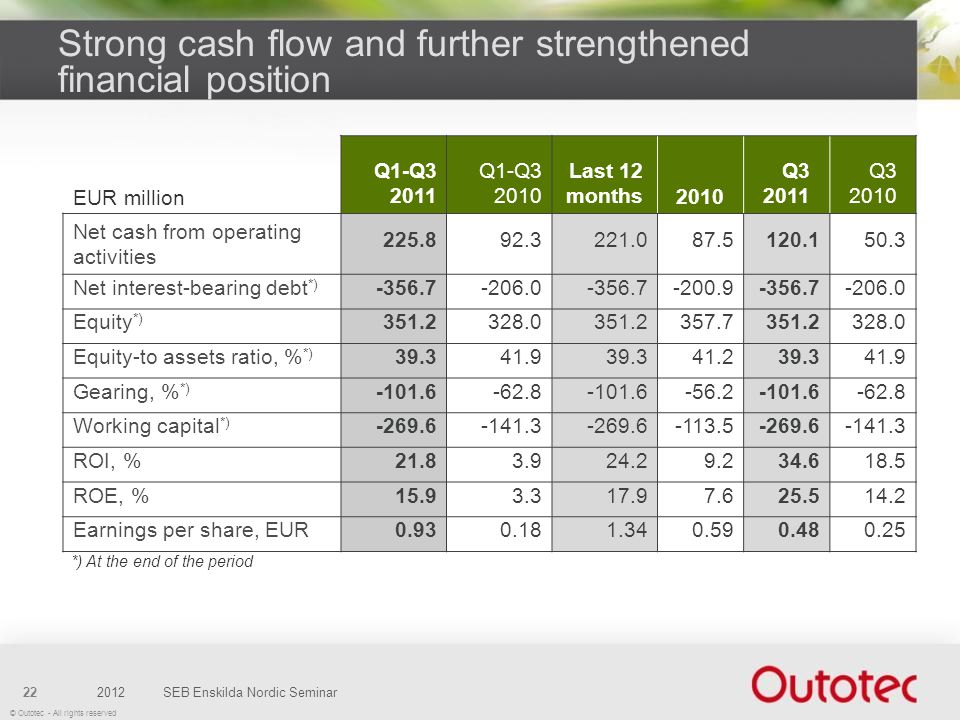 Strong cash flow and further strengthened financial position