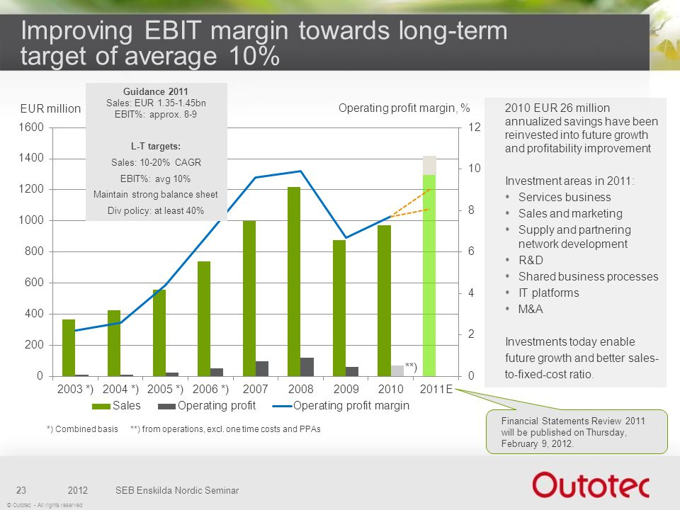 Improving EBIT margin towards long-term target of average 10%