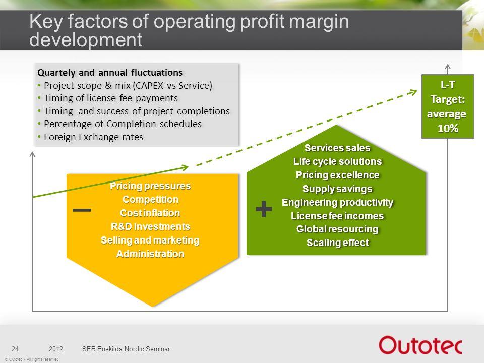 Key factors of operating profit margin development