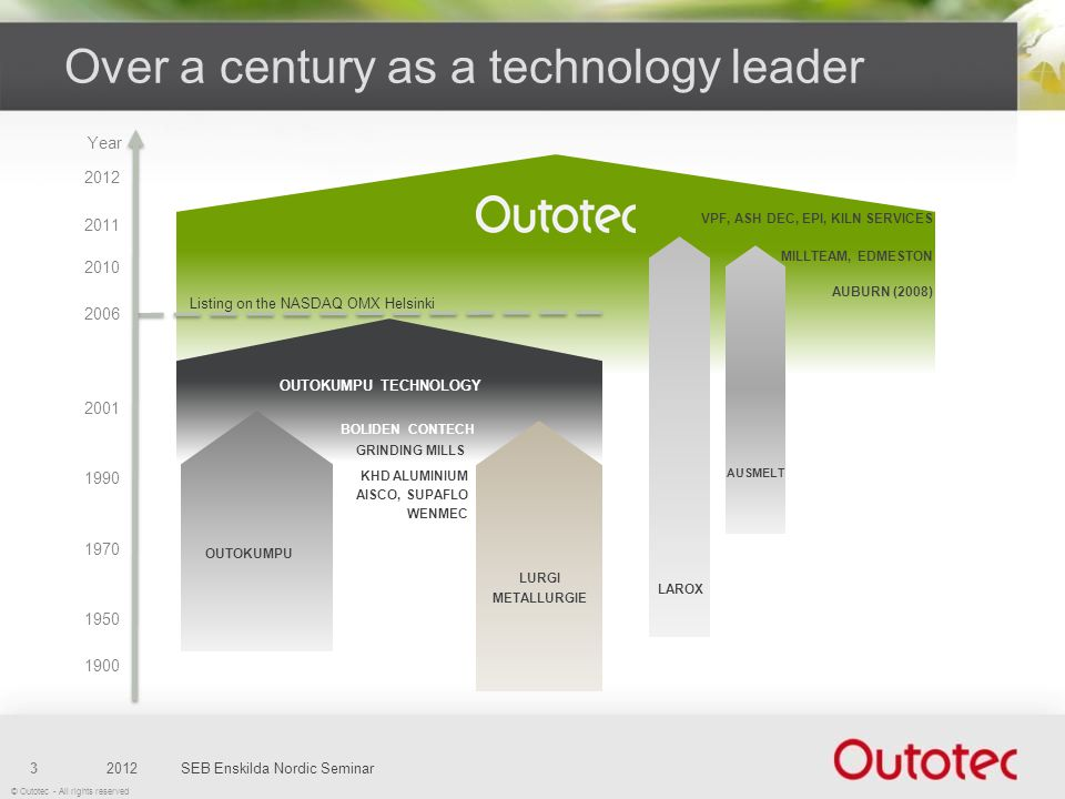 Over a century as a technology leader