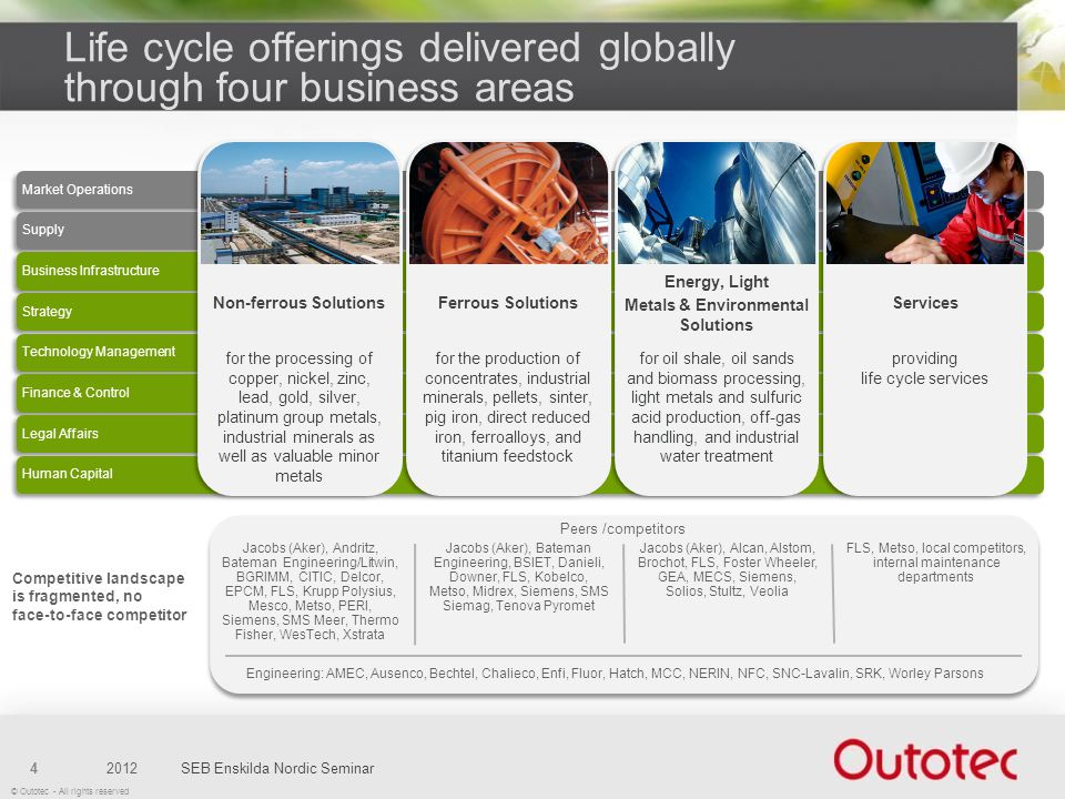 Life cycle offerings delivered globally through four business areas