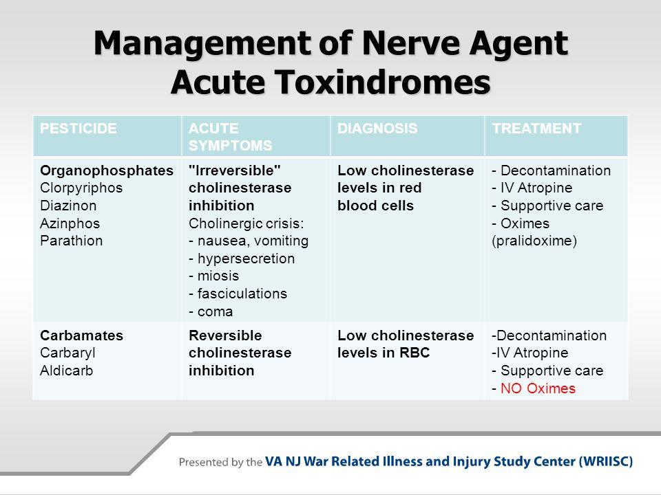 Management of Nerve Agent Acute Toxindromes