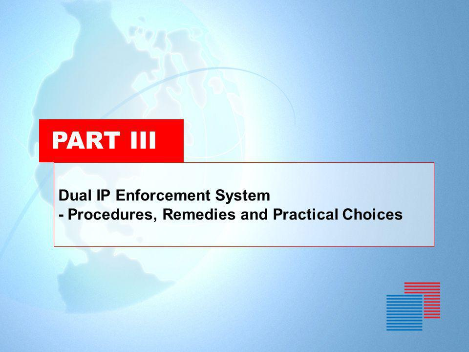 PART III Dual IP Enforcement System