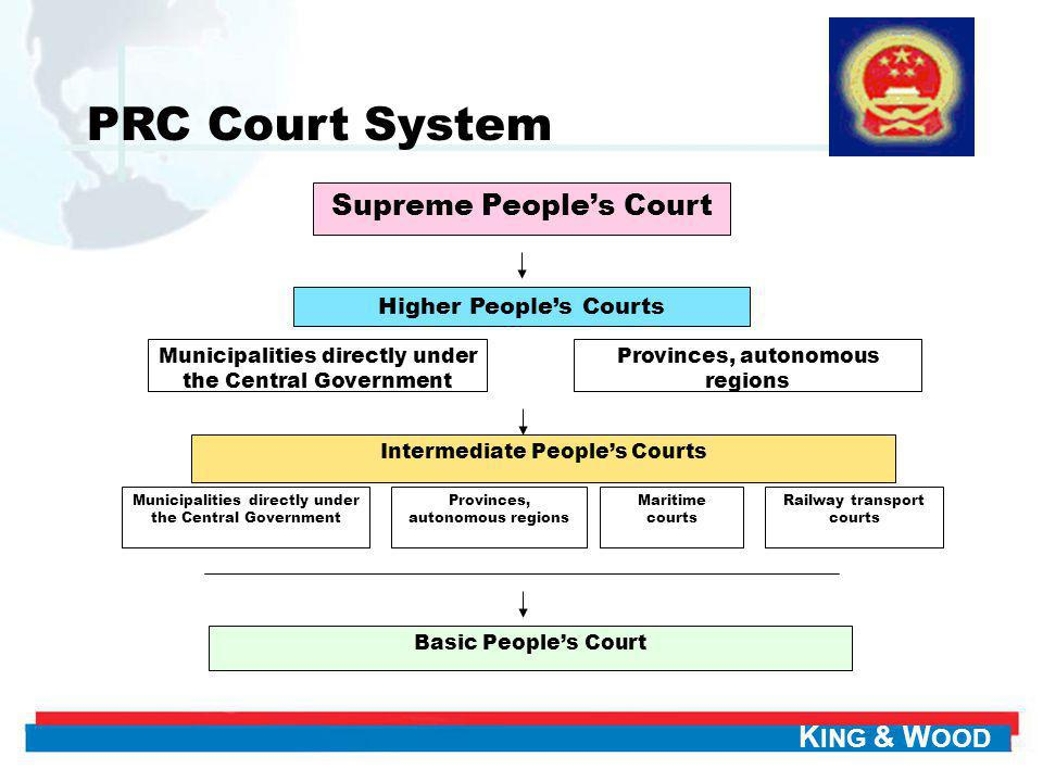 PRC Court System Supreme People's Court Higher People's Courts