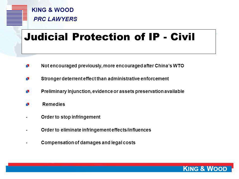 Judicial Protection of IP - Civil
