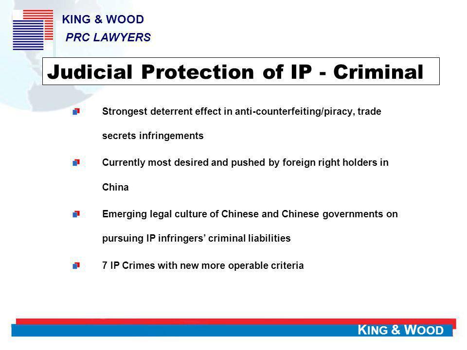 Judicial Protection of IP - Criminal