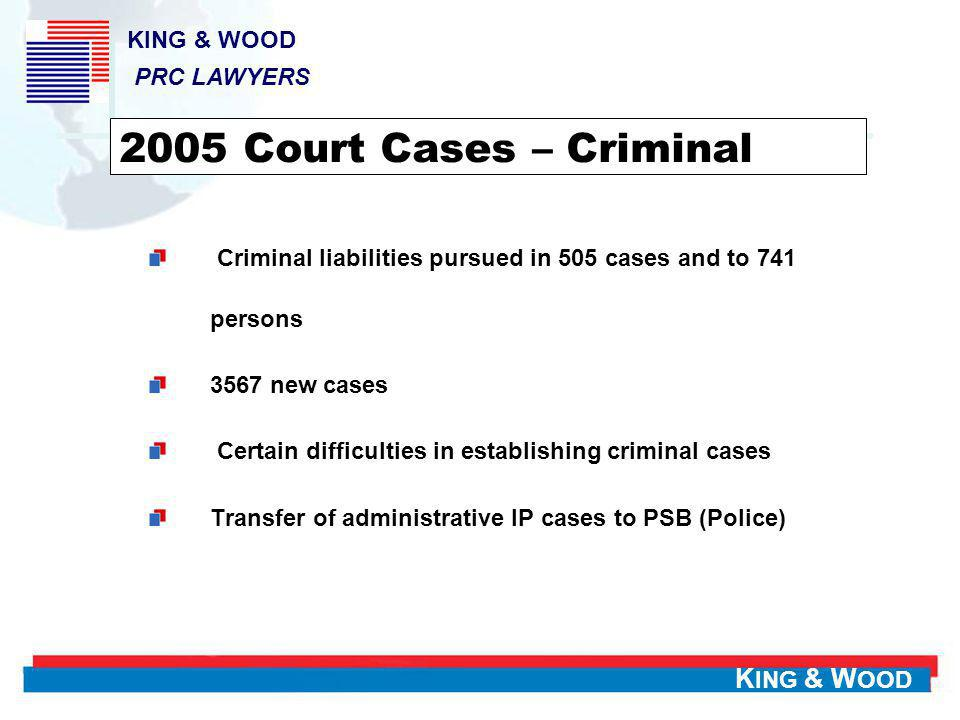 2005 Court Cases – Criminal KING & WOOD PRC LAWYERS