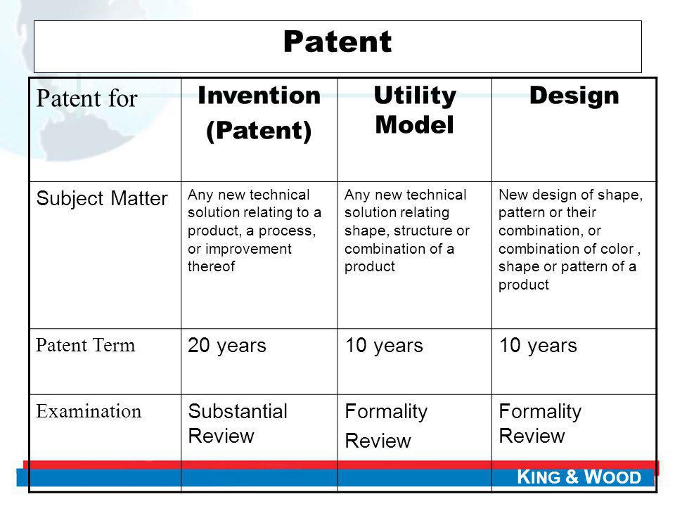 Patent Patent for Invention (Patent) Utility Model Design