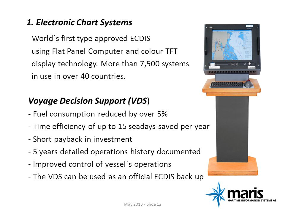 1. Electronic Chart Systems