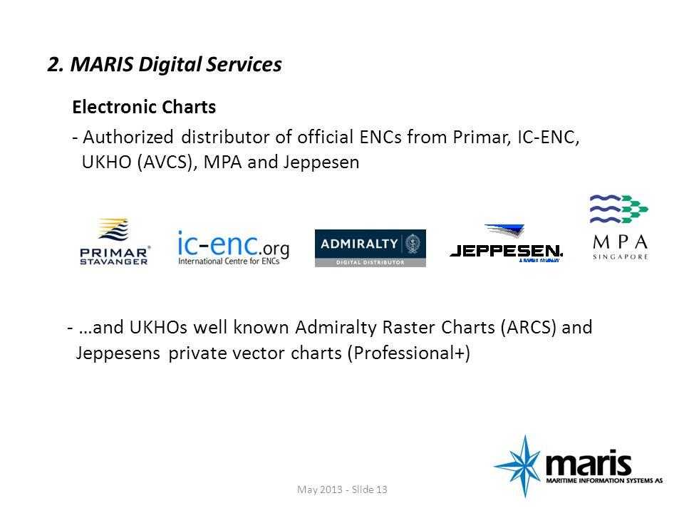 2. MARIS Digital Services
