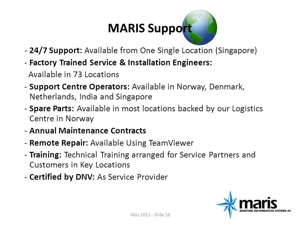 MARIS Support