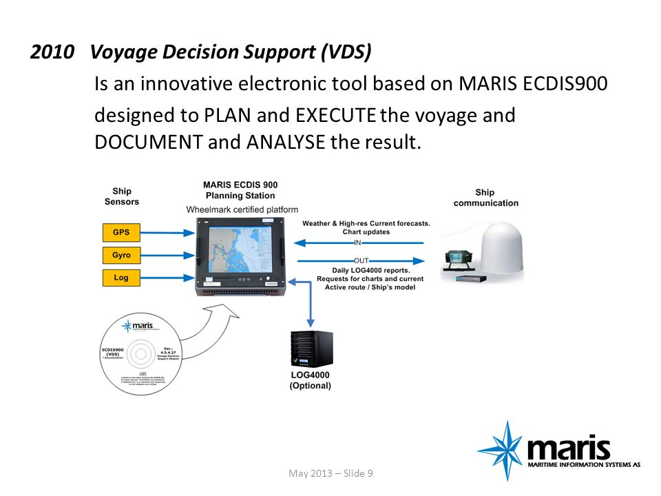 2010 Voyage Decision Support (VDS) Is an innovative electronic tool based on MARIS ECDIS900 designed to PLAN and EXECUTE the voyage and DOCUMENT and ANALYSE the result.