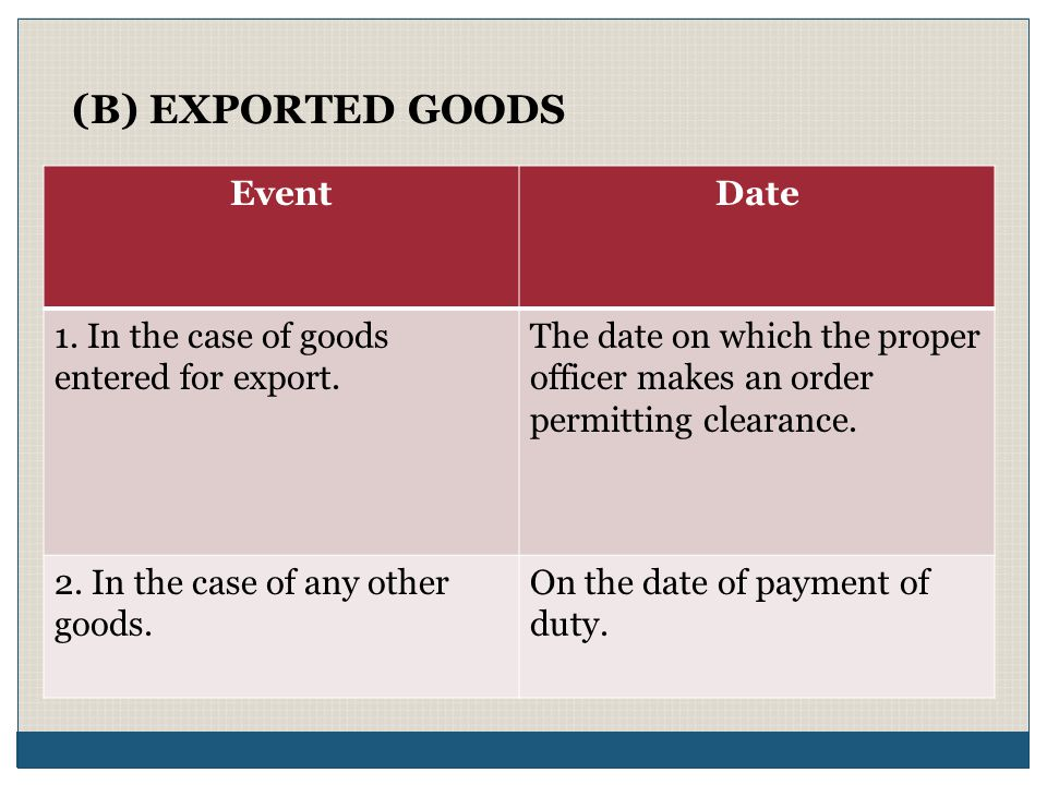 (B) EXPORTED GOODS Event Date