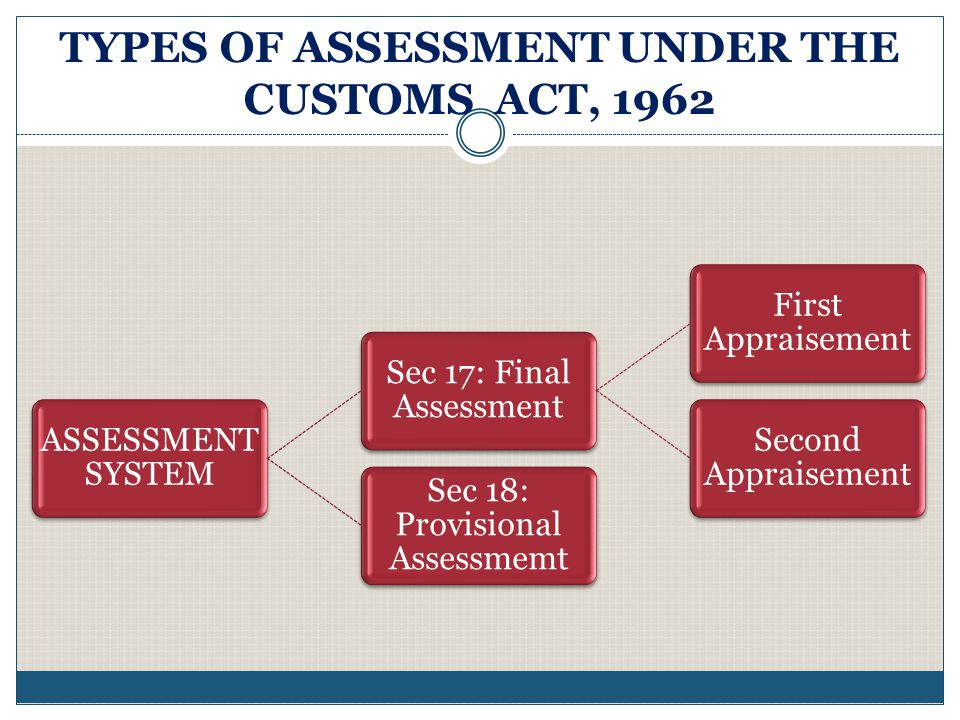 TYPES OF ASSESSMENT UNDER THE CUSTOMS ACT, 1962