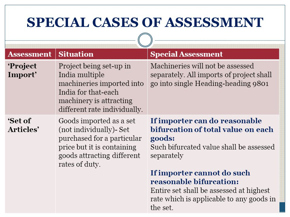 SPECIAL CASES OF ASSESSMENT
