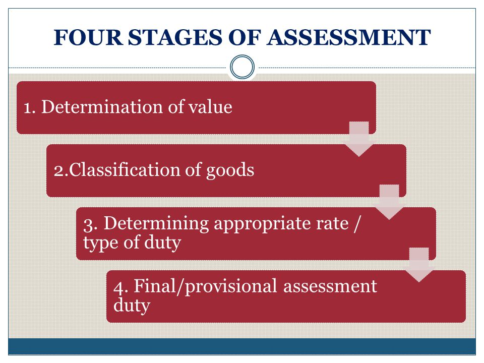 FOUR STAGES OF ASSESSMENT
