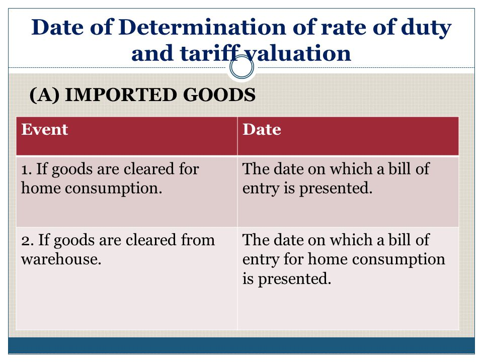 Date of Determination of rate of duty and tariff valuation