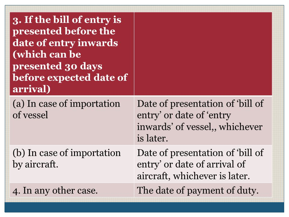 3. If the bill of entry is presented before the date of entry inwards (which can be presented 30 days before expected date of arrival)