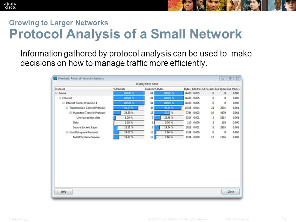 Growing to Larger Networks Protocol Analysis of a Small Network