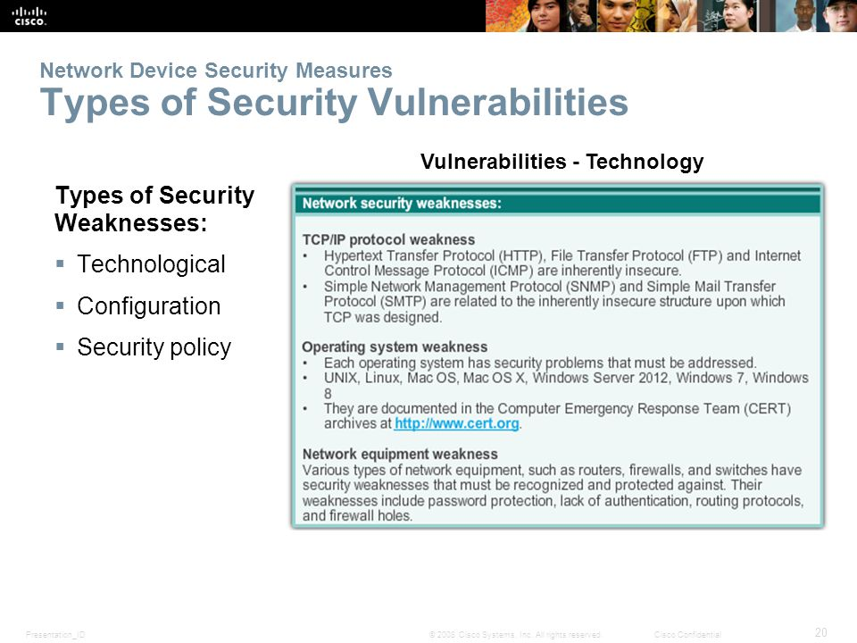 20 Network Device Security Measures Types