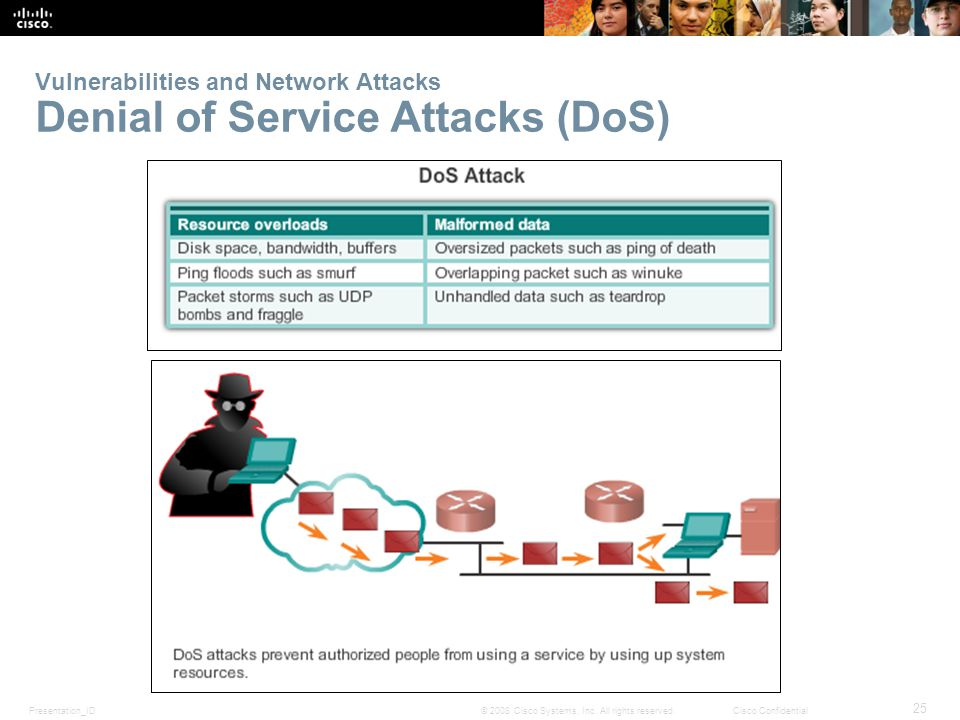 the growing denial of service dos attacks on e commerce sites over the internet Distributed denial of service attacks which was carried in e-commerce times formerly at adding to a growing list of internet security firms jockeying.