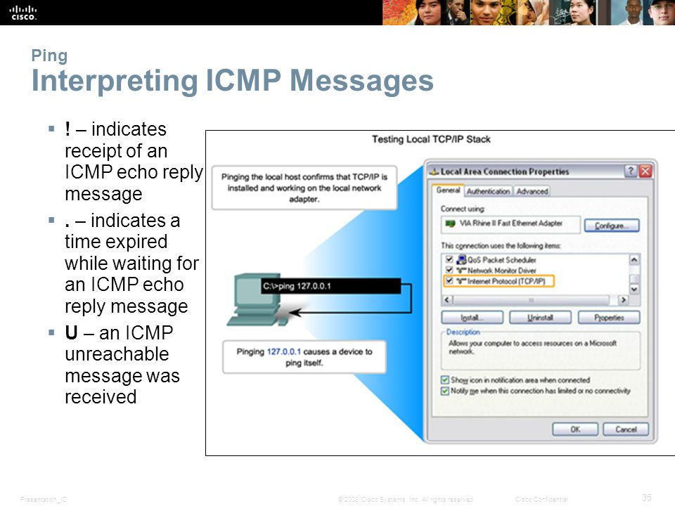 Ping Interpreting ICMP Messages