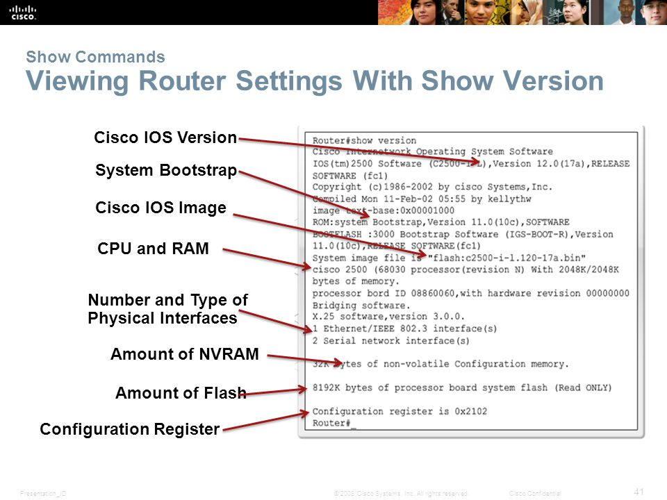 Show Commands Viewing Router Settings With Show Version