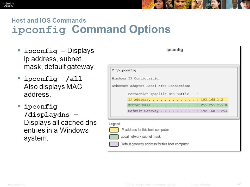 Host and IOS Commands ipconfig Command Options