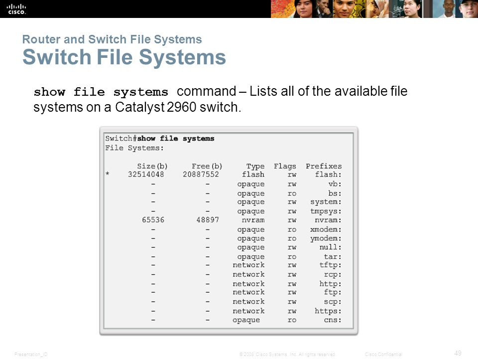 Router and Switch File Systems Switch File Systems