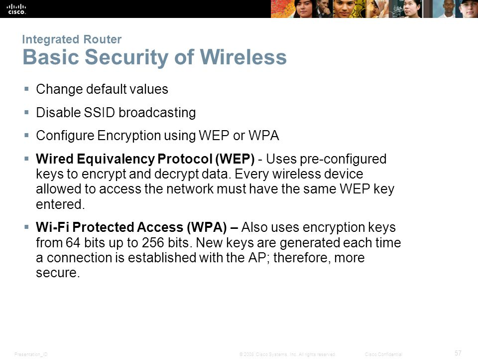 Integrated Router Basic Security of Wireless