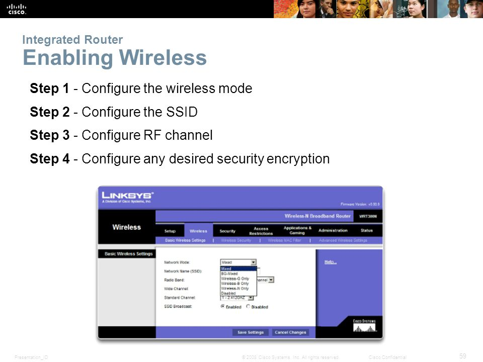 Integrated Router Enabling Wireless